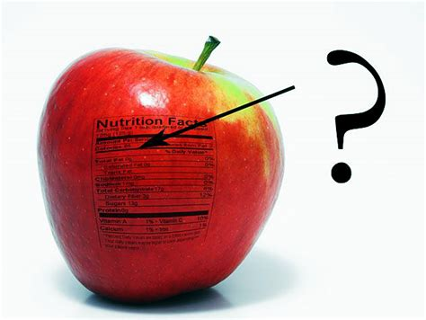 Food labels part 5: Putting it all together