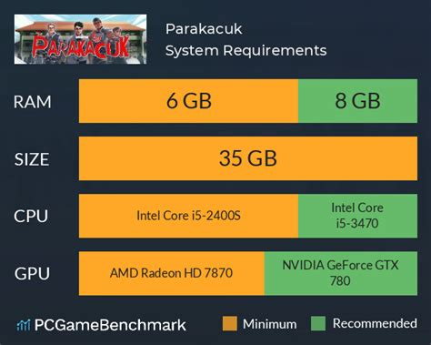 Parakacuk System Requirements - Can I Run It